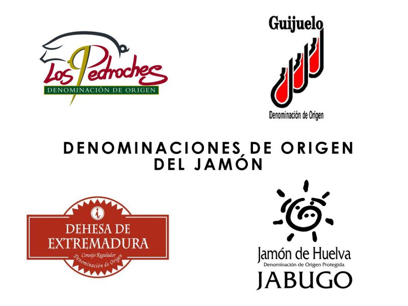 Denominación de origen jamón en España